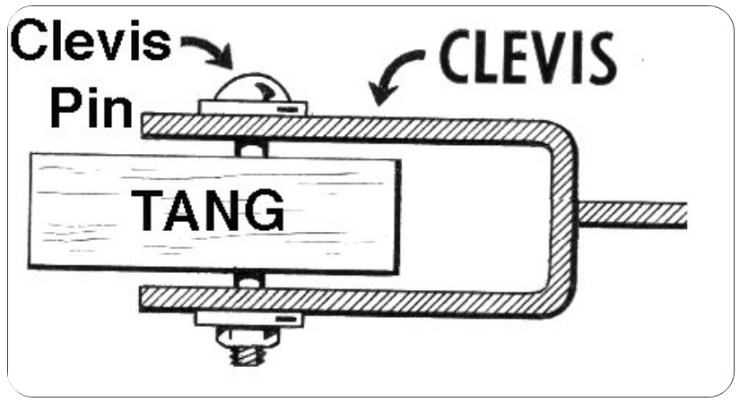 Tang and Clevis